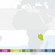 Asylum Access 10 year expansion